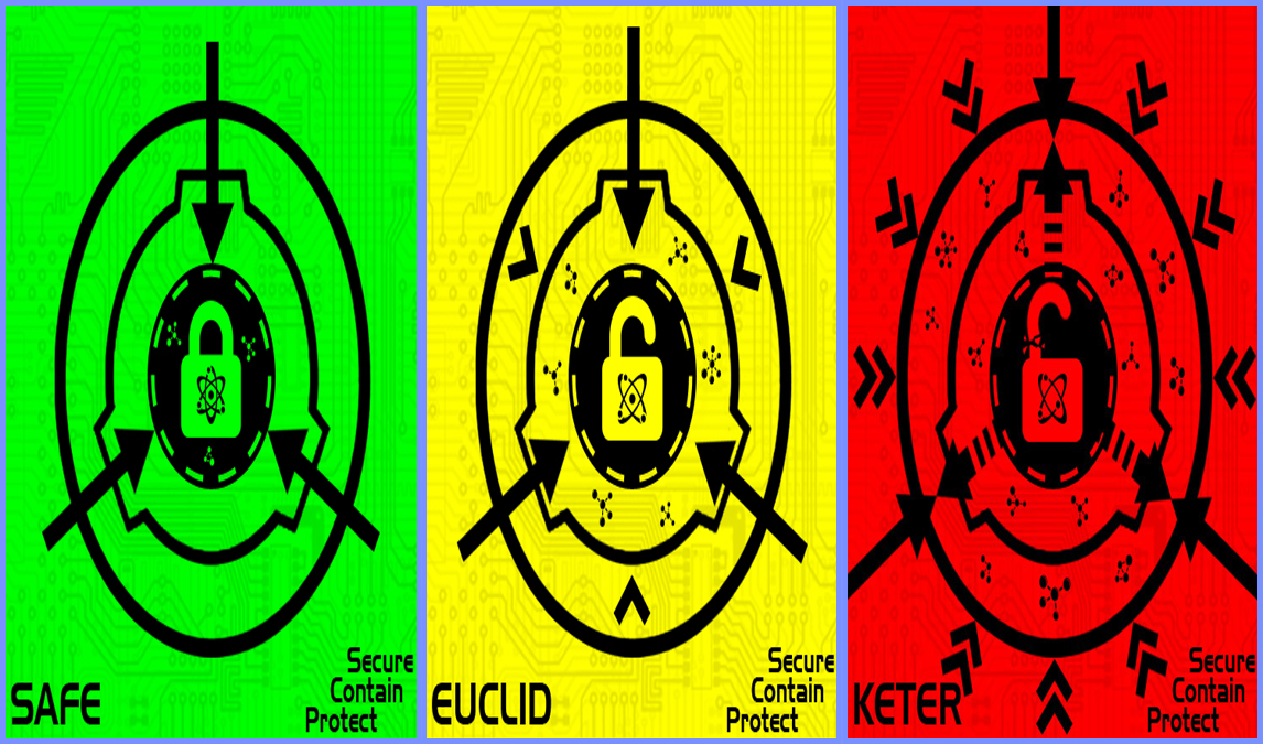 SCP; safe; euclid; keter